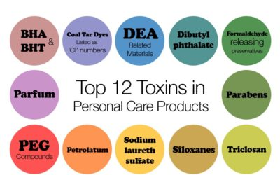 Remove Dangerous Chemicals From Your Personal Care Routines